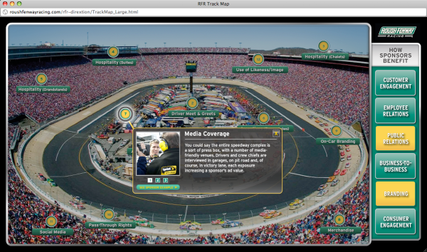 Roush Fenway Racing Sponsorship interactive track map